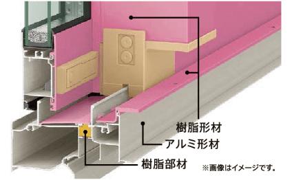 樹脂形材 アルミ形材 樹脂部材 画像はイメージです。