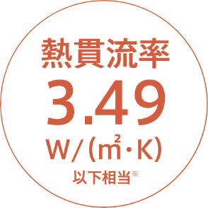 熱貫流率 3.49W/(㎡・K)以下相当※